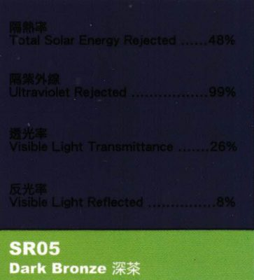Skylight-SR05