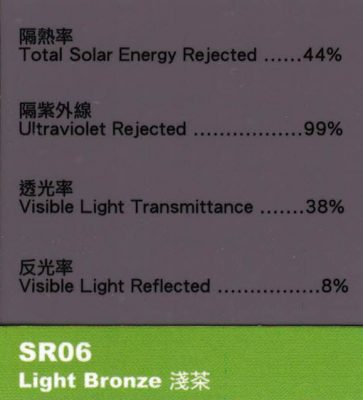 Skylight-SR06