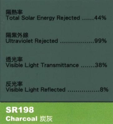 Skylight-SR198