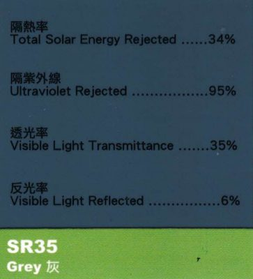Skylight-SR35