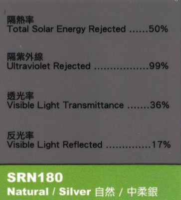 Skylight-SRN180
