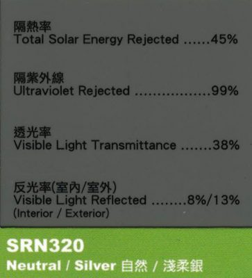 Skylight-SRN320
