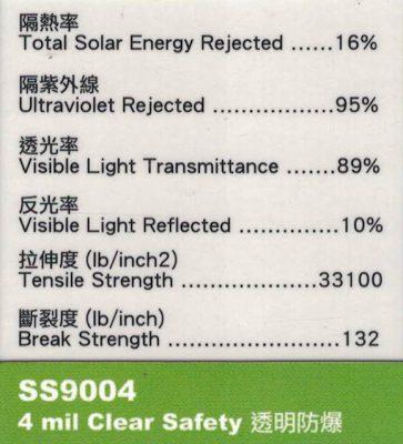 Skylight-SS9004